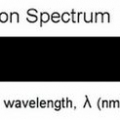 Фізики вперше в історії побачили спектр атома антиматерії